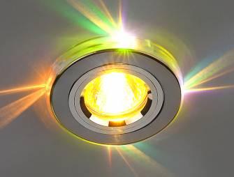 светодиодные светильники потолочные полезная покупка